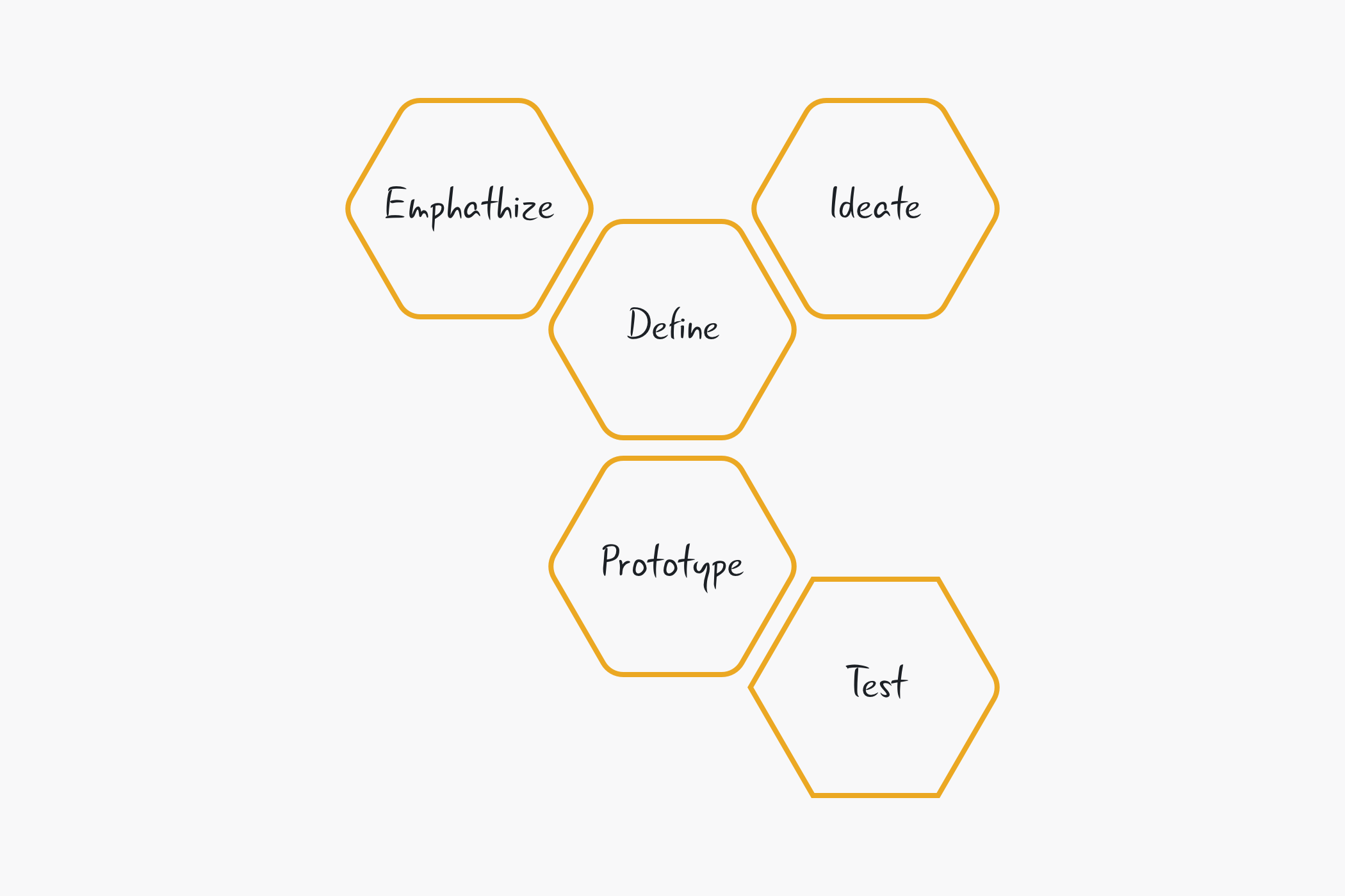 UX Design Patterns